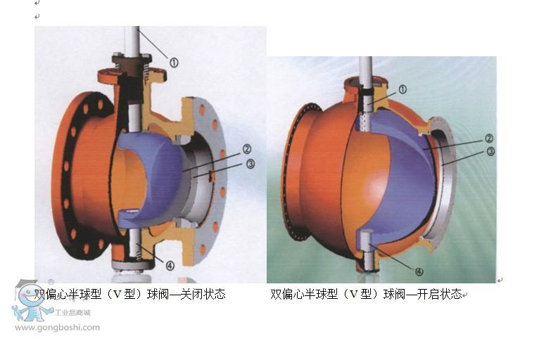 pq340f双偏心半球阀结构图与原理图分析