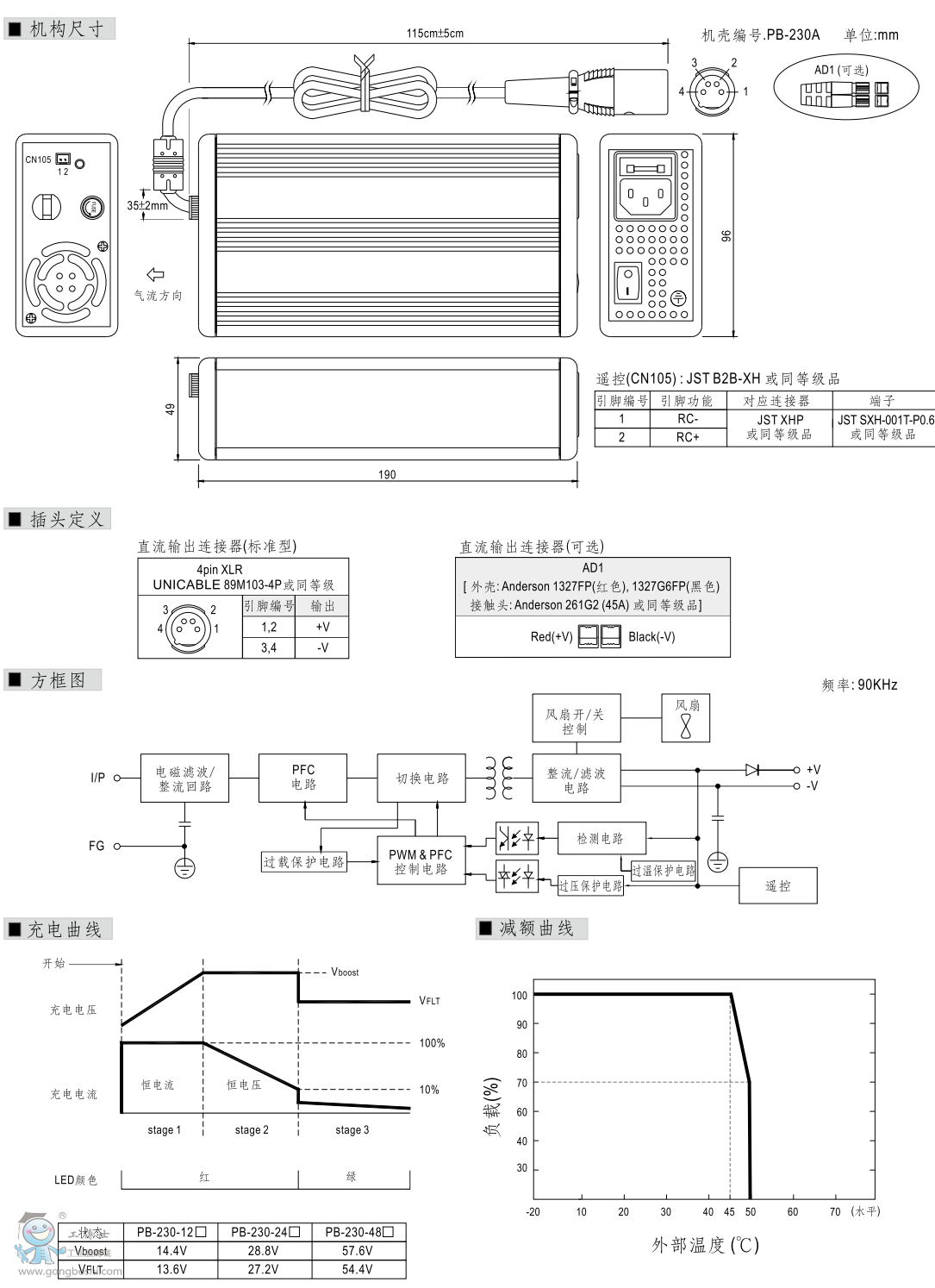 台湾明纬pb-230-12蓄电池充电器 三段式充电