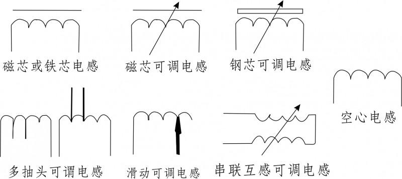 电感器又称扼流器,电抗器,动态电抗器.