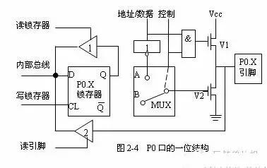 80c51内部时钟电路图