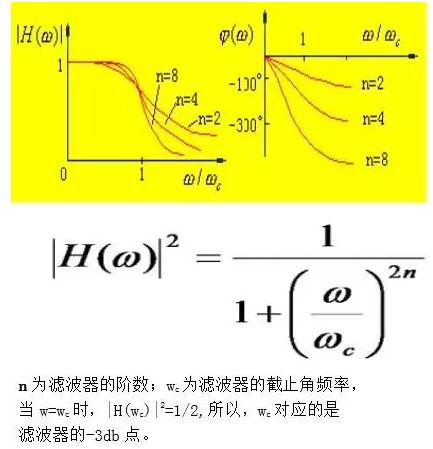 例如:低通滤波器与高通滤波器的串联为带通滤波器,低通滤波器与高通