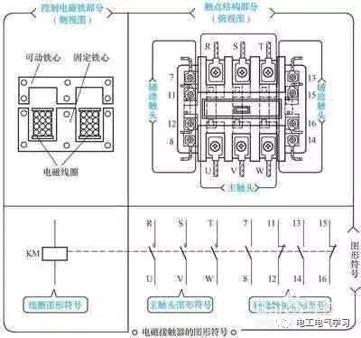 交流接触器:电磁接触器的结构原理(图解)