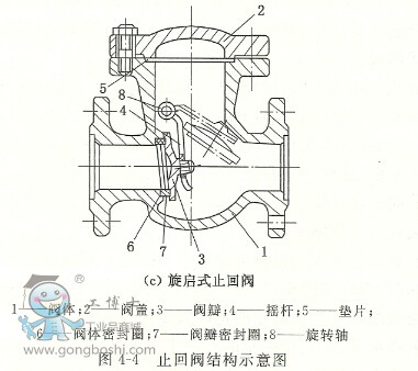 尿素调节阀结构图