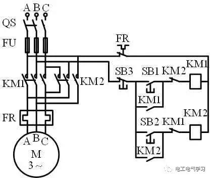 点动自锁控制电路图分析