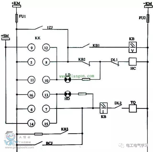 本文来源于 电工电气学习 微信公众号,文章结合了现场高压开关柜不能防跳故障处理案例,与大家分享了高压开关柜不能防跳故障案例的原因诊断和处理过程,有助于提高电工高压开关柜不能防跳故障的处理经验及技能。 故障设备:一水泥厂35kV变电站中控制主变压器的高压开关柜。 故障现象(发现故障的情形):在一次年度预防性试验中,校试人员试验这台高压开关柜的防跳跃功能。先将操作开关KK置于合闸位置,使断路器处于合闸状态。然后短接保护出口触点,模拟保护动作,断路器能跳闸,但跳闸后又重新合上了。显然,防跳电路没有起到防跳作用。