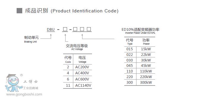 鹰峰制动单元 dbu-4030d 30kw 回馈制动单元 电阻配套