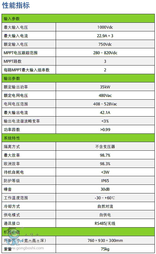 产品介绍 产品特点: 1. 采用三电平+软开关技术,实现系统效率最大化; 2. 双路MPPT技术,适应各种现场环境; 3. 超宽MPPT电压工作范围,最大限度利用光能; 4. 高可靠性设计,无外置风扇,IP65防护等级; 5. 集成智能电池组串监控功能,支路组串健康状态实时监测; 6. 大尺寸显示屏+触摸按键设计, 界面友好; 7.