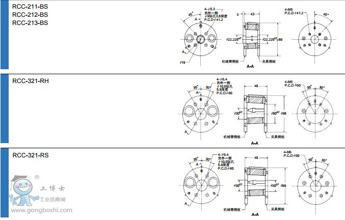 在组装作业中,对 水平方向以及角度 方向的误差进行修 正 (RCC DEVICE)RCC装置是使用橡胶部件将Remote Center Compliance 机能实用化的装置。该装置安装在机器人及自动装配机械 臂与夹具之间,可修正所装配各部件间水平方向以及角度 (扭转)方向的偏差,使装配更为容易。 该装置可减少啮合或扭转导致的部件缺陷以及时间损耗, 为提高产品质量和生产效率发挥了重要的作用。 产品适用范围 VTR(磁带录像机)磁头相关 部件的装配 磁盘装置的装配 CD播放机的装配 电机的装配 LS