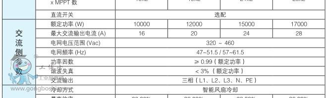 追日电气三相光伏并网逆变器10kw/型号sps10ktl
