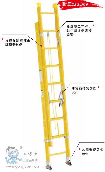 美国WERNER稳耐 全玻璃钢两节延伸梯 9516-2