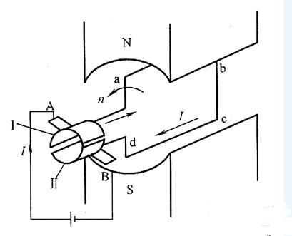 有刷电机结构图