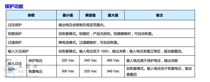 英飞特edc-100s105sv– 工博士