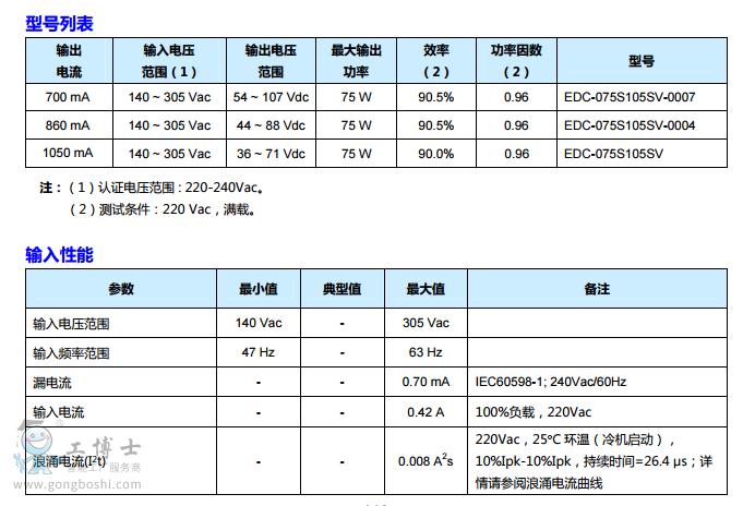 英飞特户外驱动led电源edc-075s105sv-0007– 工博士