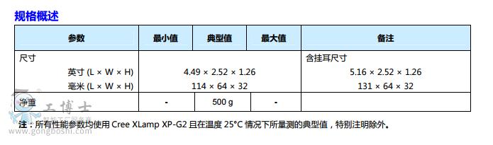 英飞特户外驱动led电源edc-075s105sv– 工博士