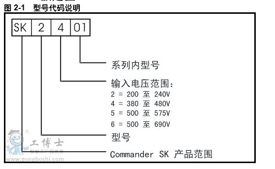 三相变频空调电路图