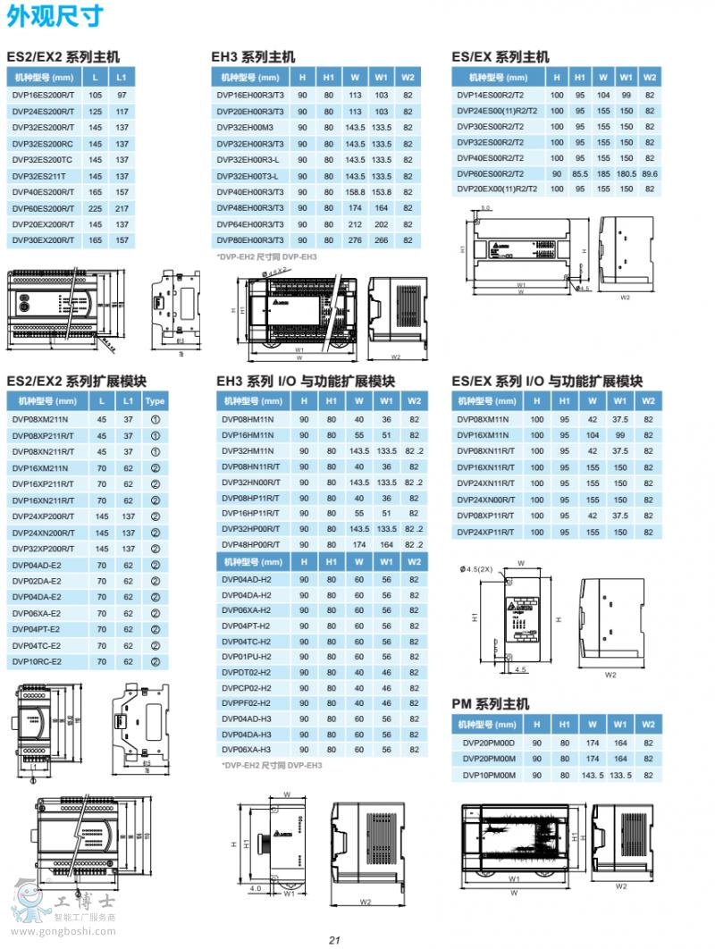 台达PLC系列主机型外观尺寸图