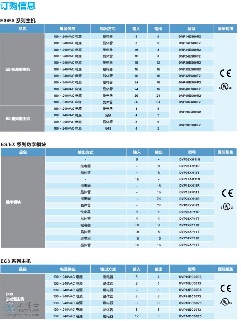 台达PLC订购信息11