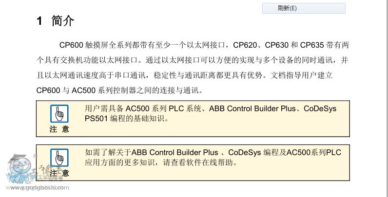 ABB  PLC