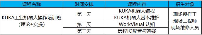 12月初库卡机器人培训