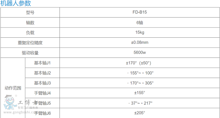 FD-B15-3