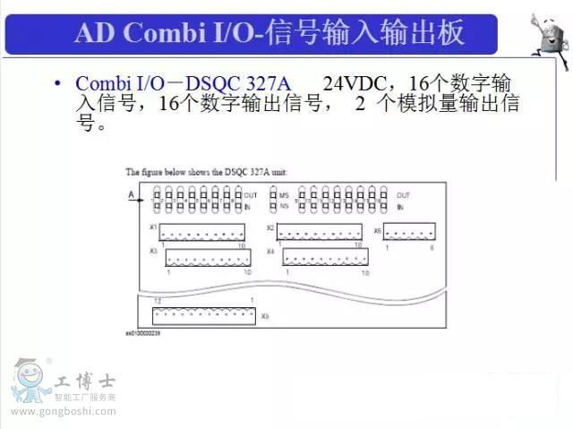 AD Combi I/O-信号输入输出板 DSQC 327A