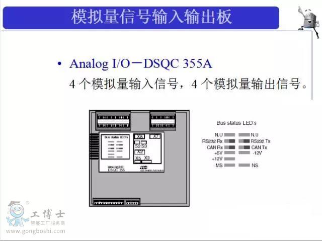 模拟量信号输入输出板 DSQC 355A