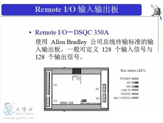 Remote I/O 输入输出板 DSQC 350A