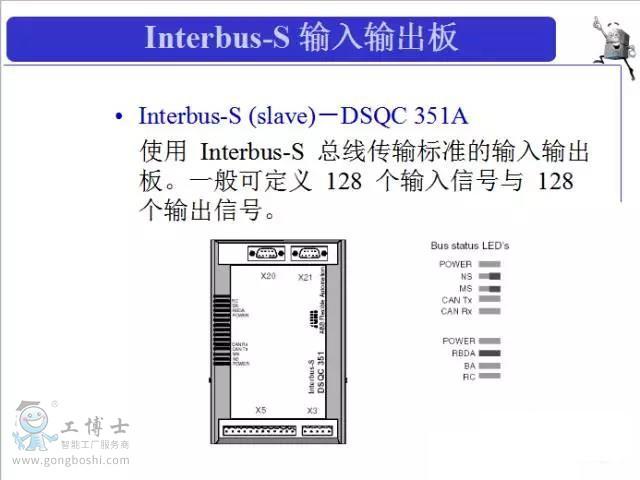 Interbus-S 输入输出板 DSQC 351A