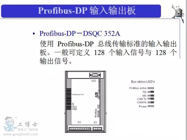 Prifibus-DP 输入输出板DSQC 352A