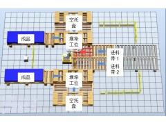 ABB机器人 搬运码垛工作站 堆垛工作站