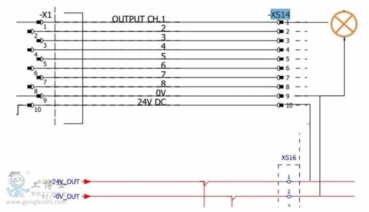 ABB工业机器人紧凑柜 I/O接线教程详解1.0