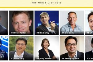 """横扫全球万亿美金市场的Forbes Midas出炉 AI成为""""点金手""""们的下一战场"""