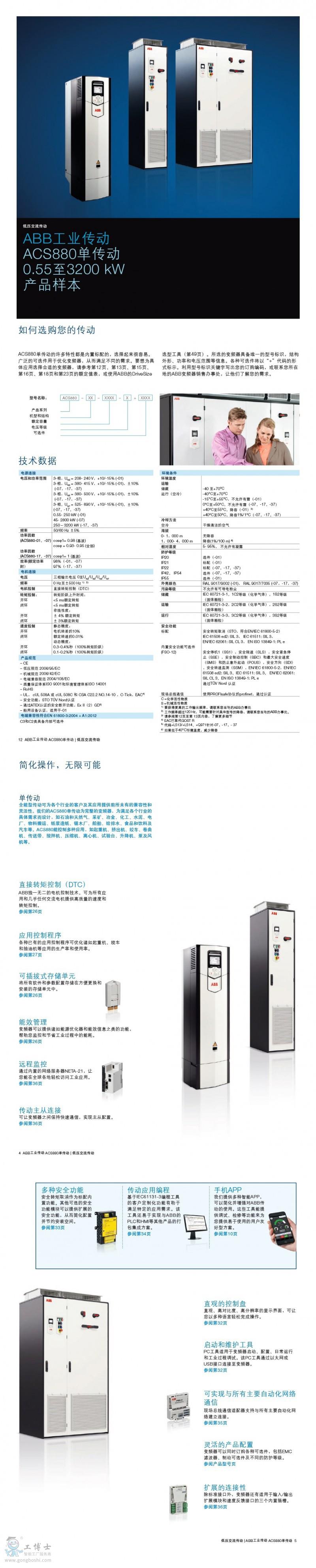 ACS880-1