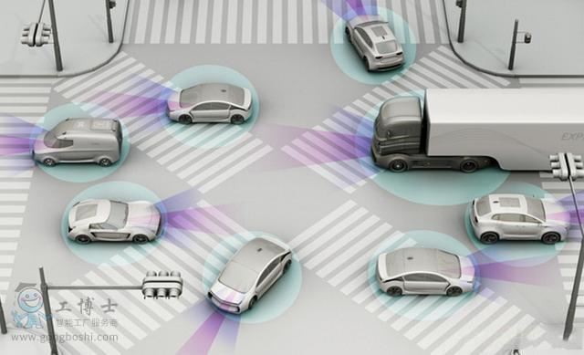 自动驾驶与5G