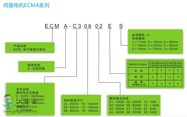 AB伺服图1