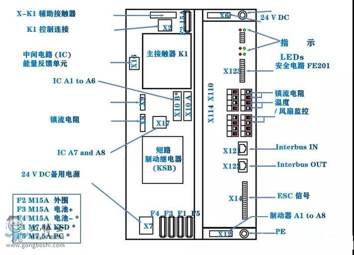 库卡机器人KS600功能接口定义