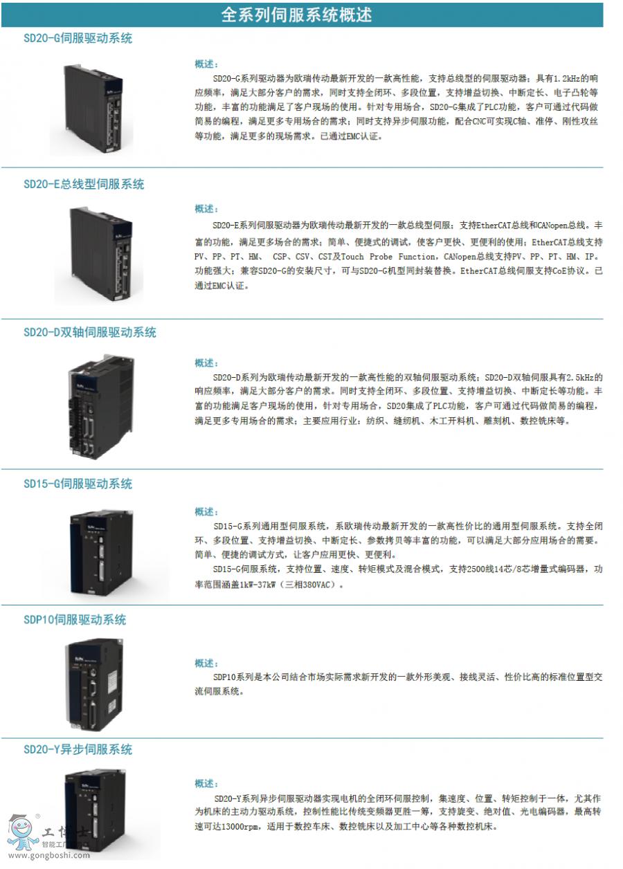 欧瑞传动伺服选型手册全系列概述