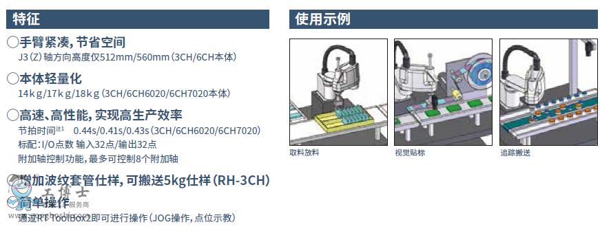 三菱紧凑型高性能四轴机器人_RH-3CH_6CH60_6CH70