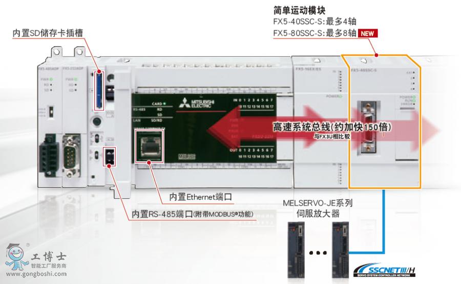 三菱电机 MELSEC iQ-F系列