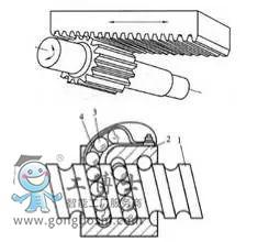 库卡机器人齿轮齿条装置
