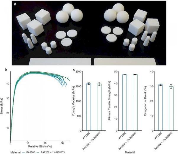 3D打印技术助力科学家发明可有效抗菌的物体表面