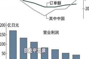 """安川、沙迪克期待2020""""回血再战"""""""
