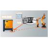 库卡KUKA.PLC mxAutomation控制系统软件