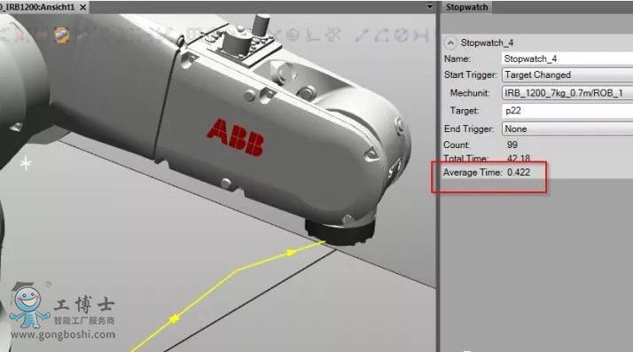 ABB机器人编程