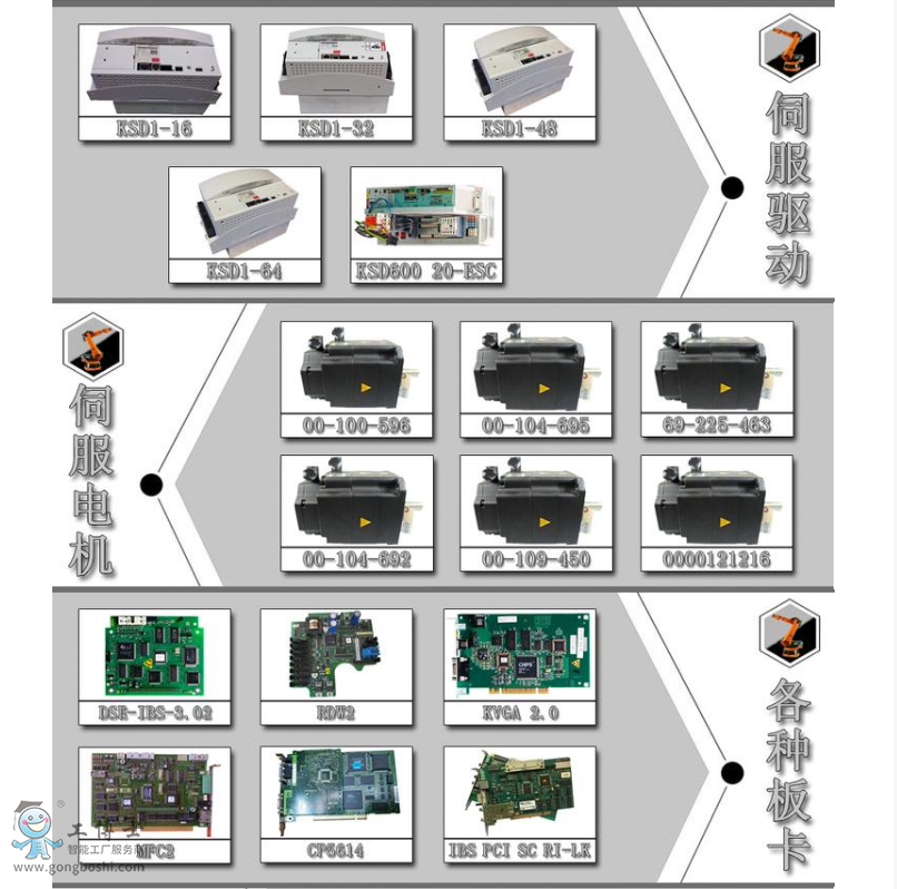 KUKA KRC4示教器00-168-334库卡机器人KCP4示教器手持示教盒