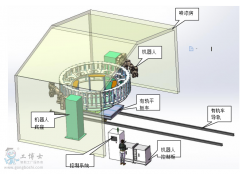 ABB喷涂机器人项目IRB 5500 ABB机器人喷涂,为您省时省料——ABB喷涂机器人