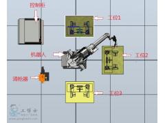 ABB焊接机器人 高效安全三工位焊接工作站——ABB焊接工作站