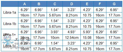 Libra 外形尺寸-1